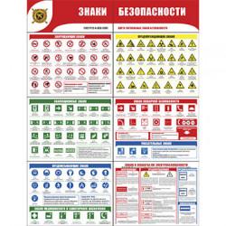 """Р-1 Стенд раскладной """"Знаки безопасности"""""""