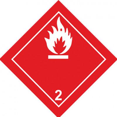 Легковоспламеняющиеся смеси газов