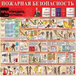 Стенд пожарная безопасность СТ018