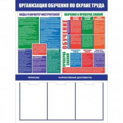 Стенд организация обучения по охране труда