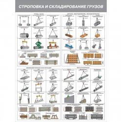 Стенд строповка и складирование грузов СТ202