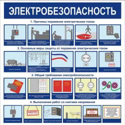 Стенд Электробезопасность СТ144