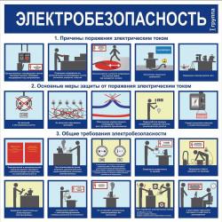 Стенд Электробезопасность I группа