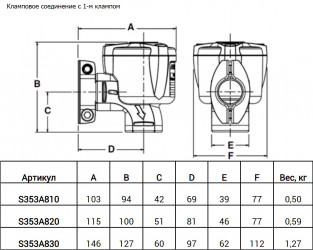 Поршневые клапаны с пневматическим управлением