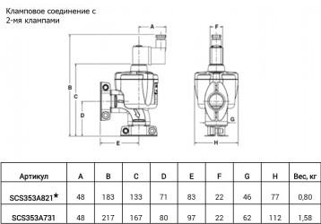 Поршневые клапаны с электромагнитным управлением