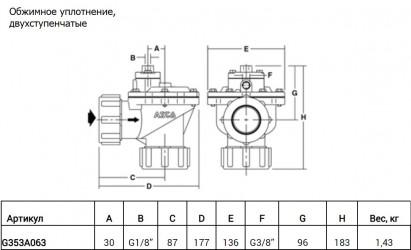 Диафрагменные клапаны с пневматическим управлением