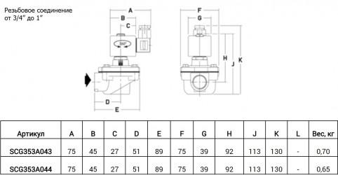 Диафрагменные клапаны с электромагнитным управлением